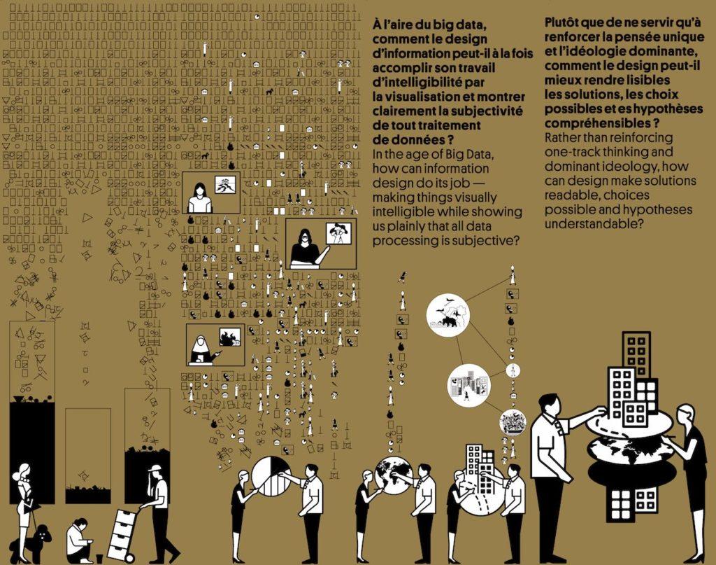 sommet mondial du design montreal ruedi baur graphisme
