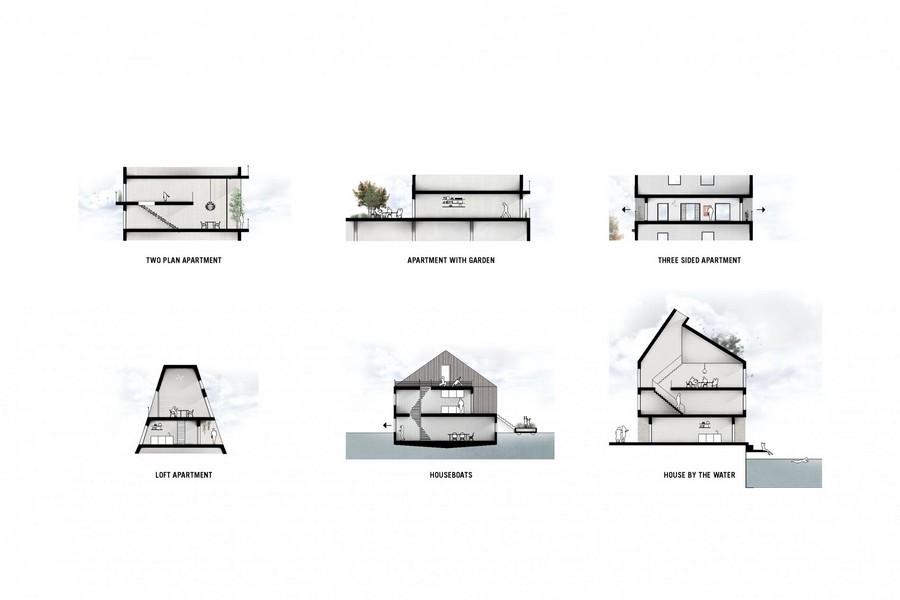 cobe_paper_island_copenhague_danemark_ile_schéma_typologie_logement